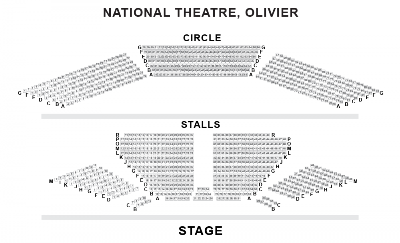 Olivier Theatre (National Theatre)